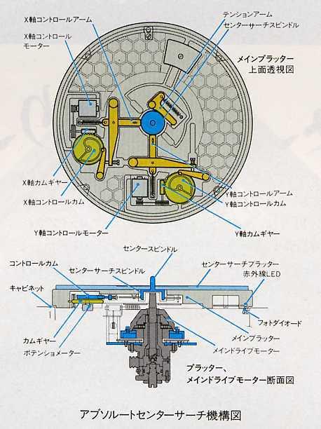 nakamichi-001